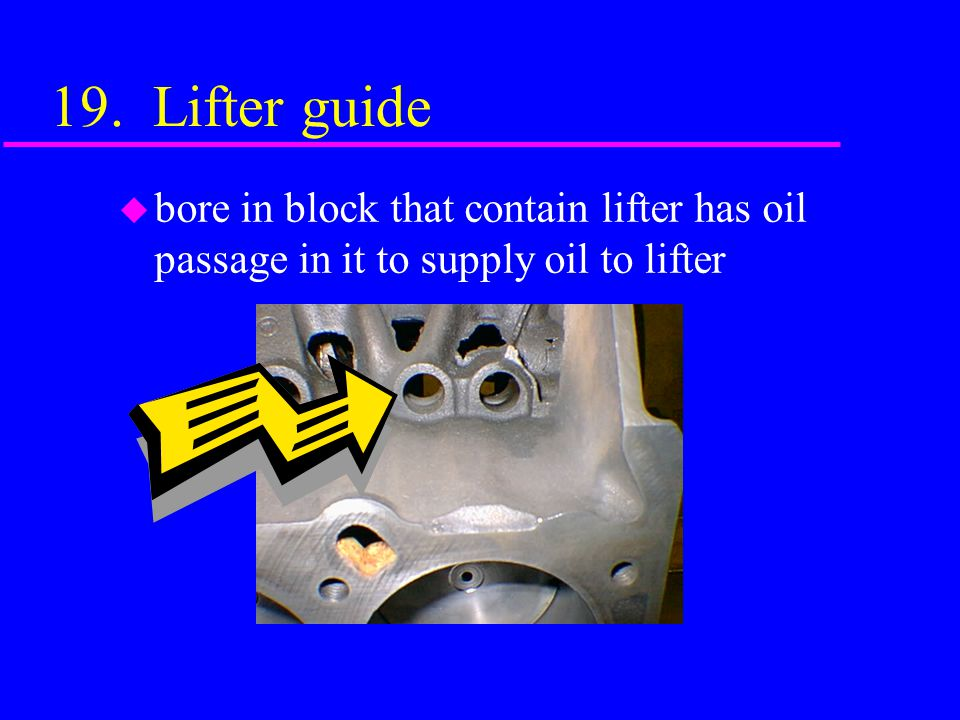 19. Lifter guide bore in block that contain lifter has oil passage in it to supply oil to lifter