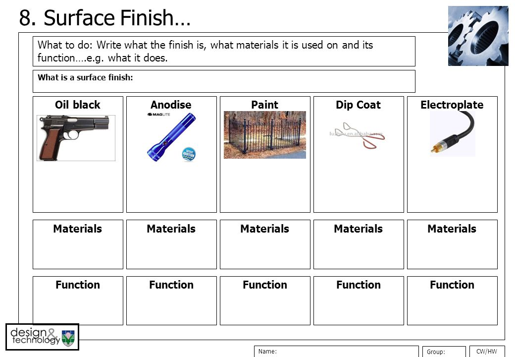 8. Surface Finish… What to do: Write what the finish is, what materials it is used on and its function….e.g. what it does.