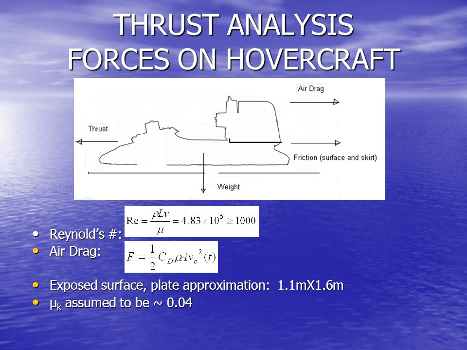 THRUST ANALYSIS FORCES ON HOVERCRAFT