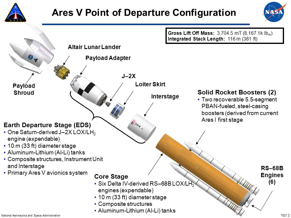 Ares V Point of Departure Configuration