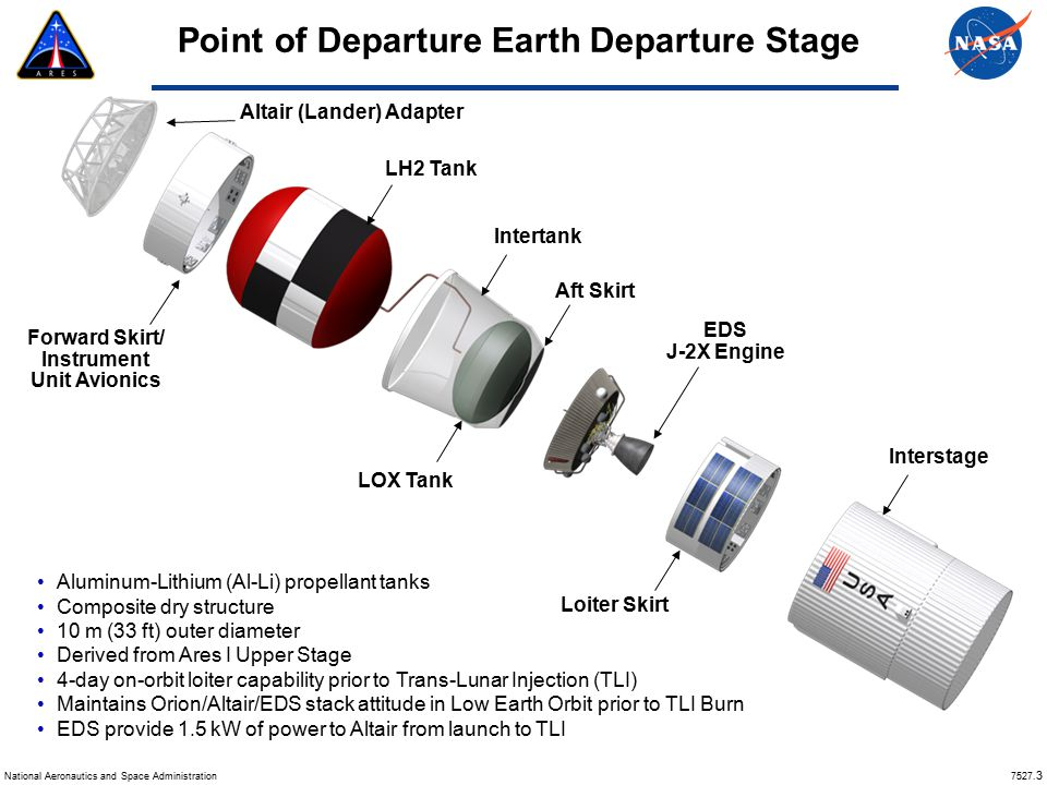Point of Departure Earth Departure Stage