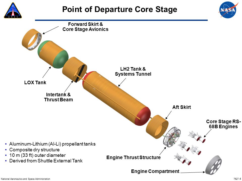 Point of Departure Core Stage