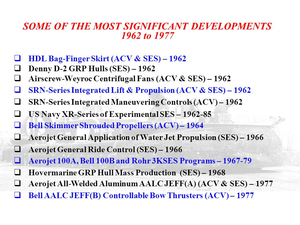 SOME OF THE MOST SIGNIFICANT DEVELOPMENTS 1962 to 1977