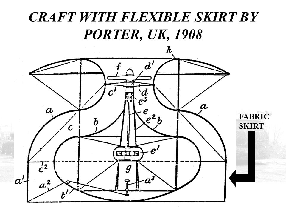 CRAFT WITH FLEXIBLE SKIRT BY PORTER, UK, 1908