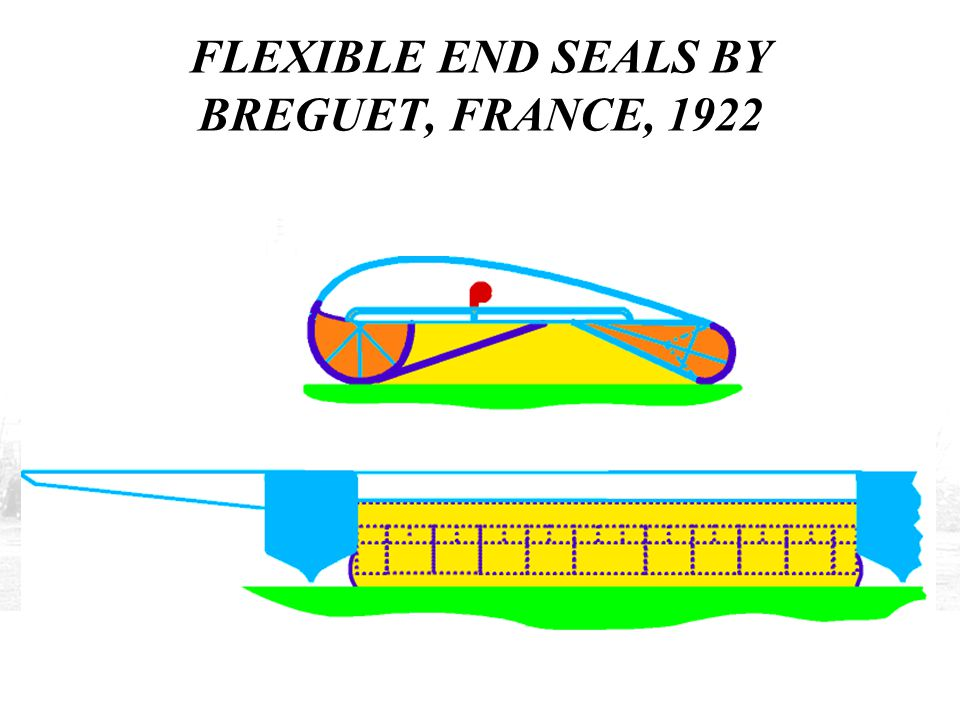 FLEXIBLE END SEALS BY BREGUET, FRANCE, 1922