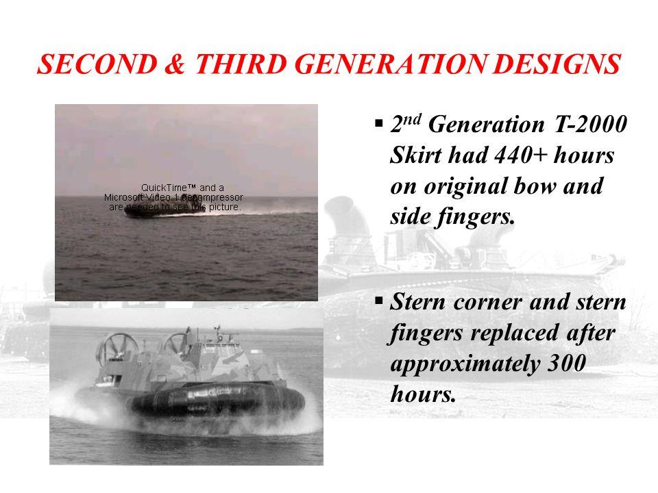 SECOND & THIRD GENERATION DESIGNS