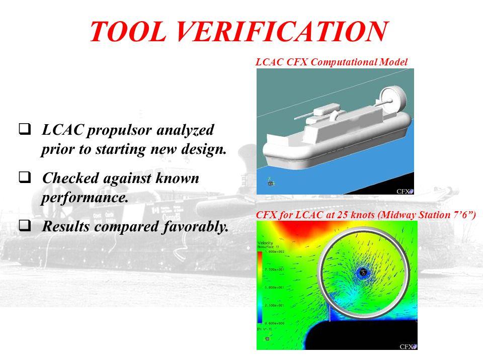 TOOL VERIFICATION LCAC CFX Computational Model. LCAC propulsor analyzed prior to starting new design.