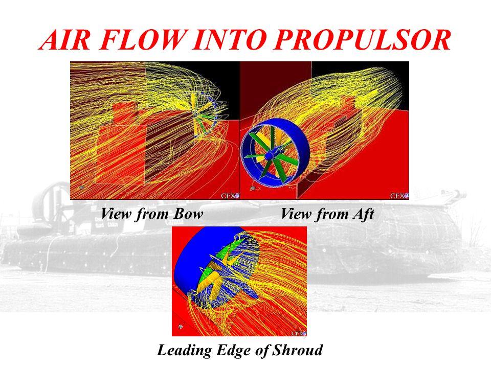 AIR FLOW INTO PROPULSOR