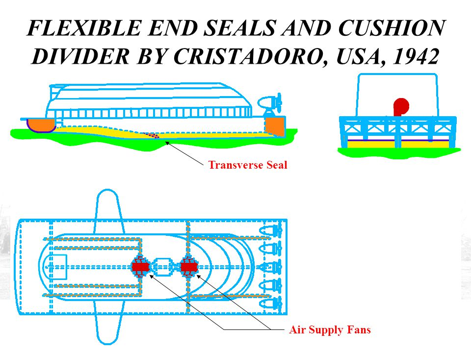 FLEXIBLE END SEALS AND CUSHION DIVIDER BY CRISTADORO, USA, 1942