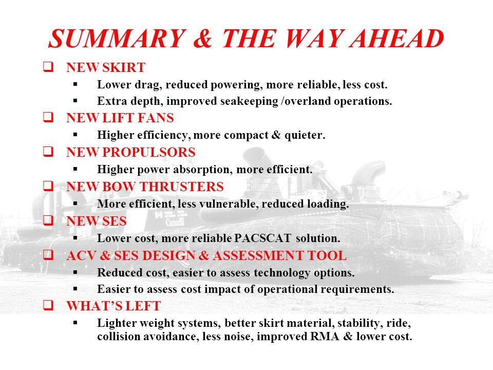 SUMMARY & THE WAY AHEAD NEW SKIRT NEW LIFT FANS NEW PROPULSORS