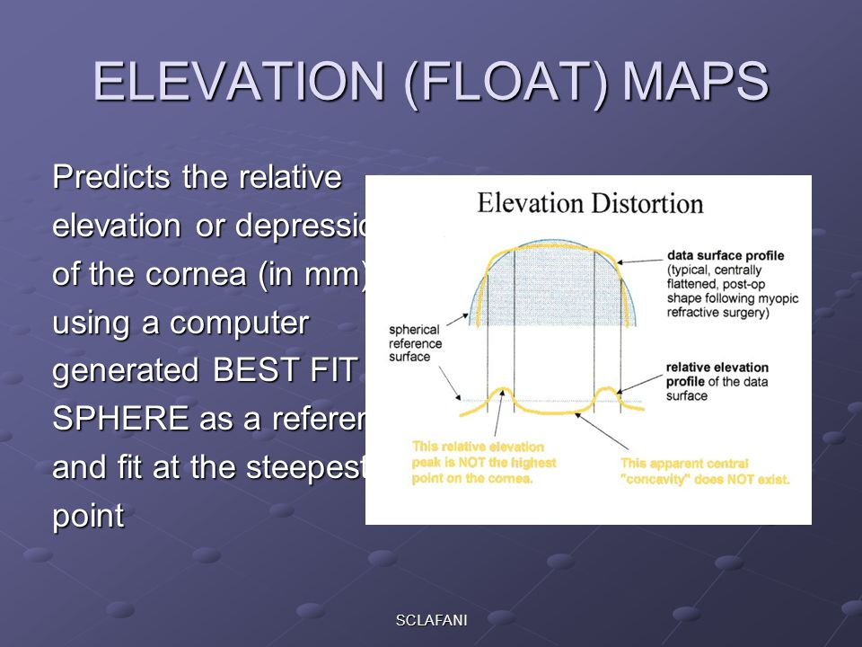 ELEVATION (FLOAT) MAPS