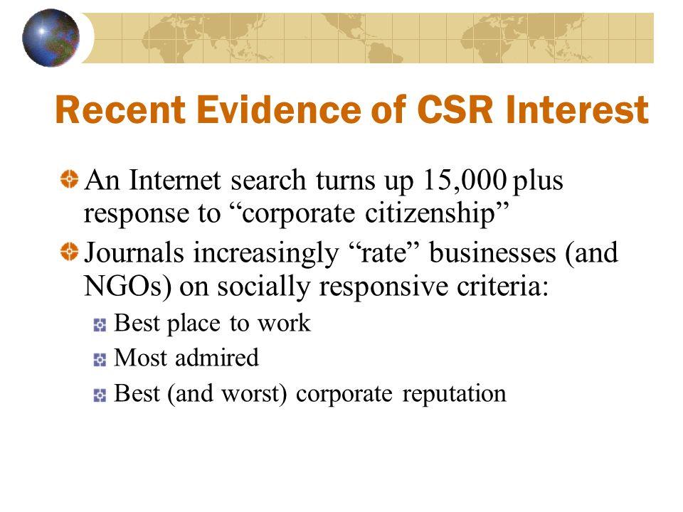 Recent Evidence of CSR Interest