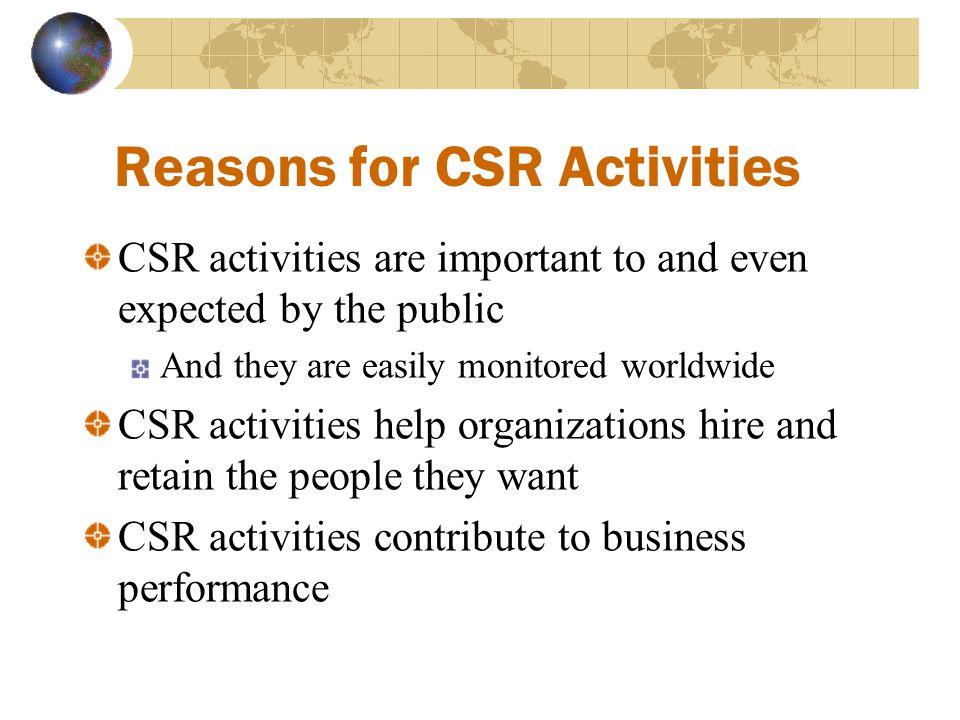 Reasons for CSR Activities