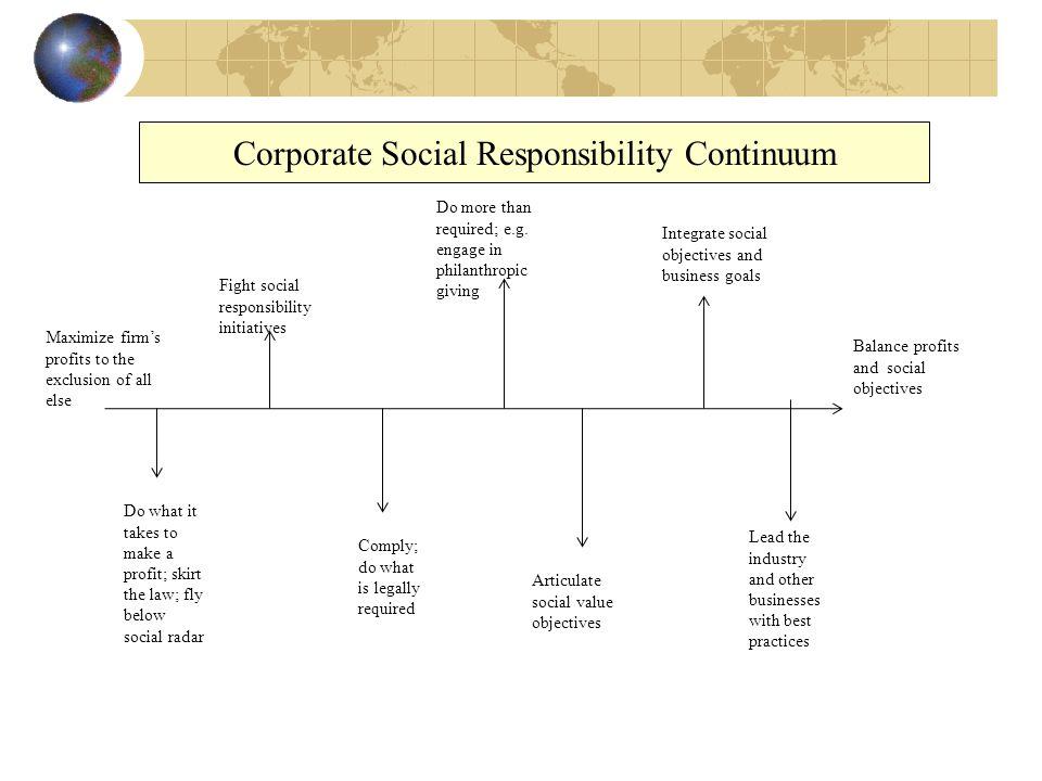 Corporate Social Responsibility Continuum