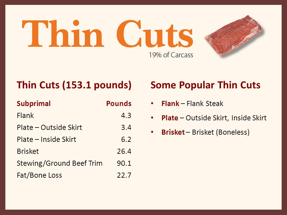 Thin Cuts (153.1 pounds) Some Popular Thin Cuts Subprimal Pounds