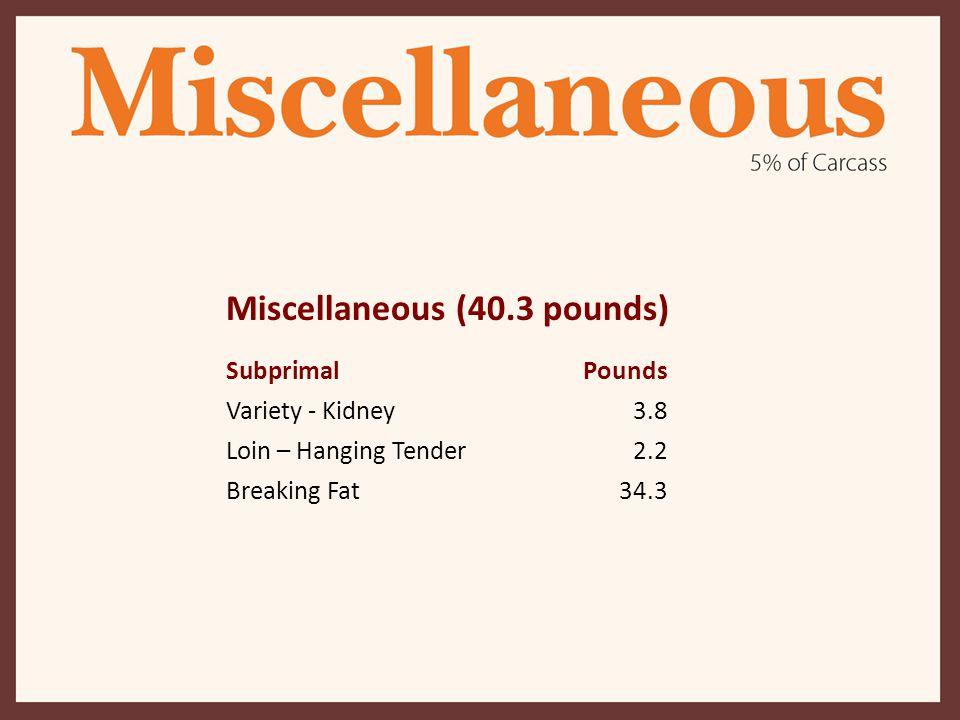 Miscellaneous (40.3 pounds)