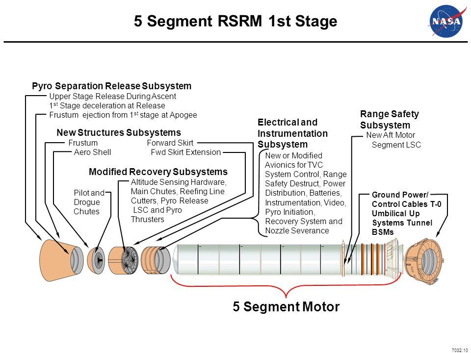 5 Segment RSRM 1st Stage 5 Segment Motor