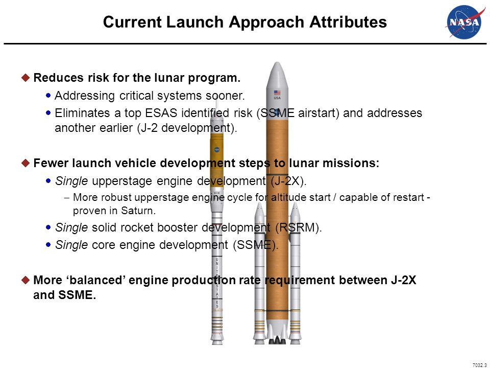 Current Launch Approach Attributes