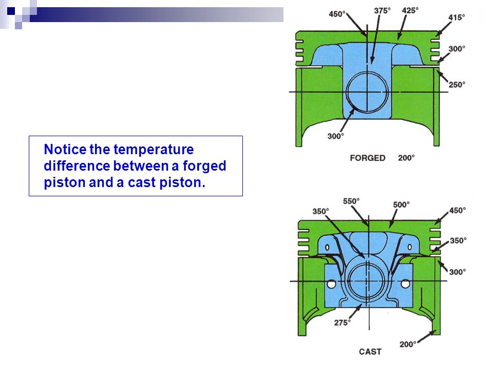 Notice the temperature difference between a forged piston and a cast piston.