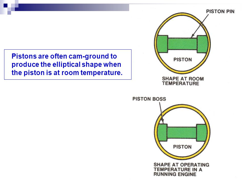 Pistons are often cam-ground to produce the elliptical shape when the piston is at room temperature.