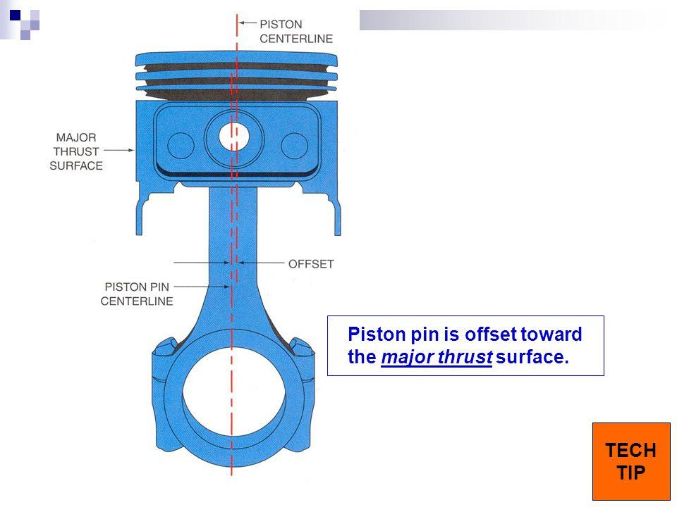 Piston pin is offset toward the major thrust surface.