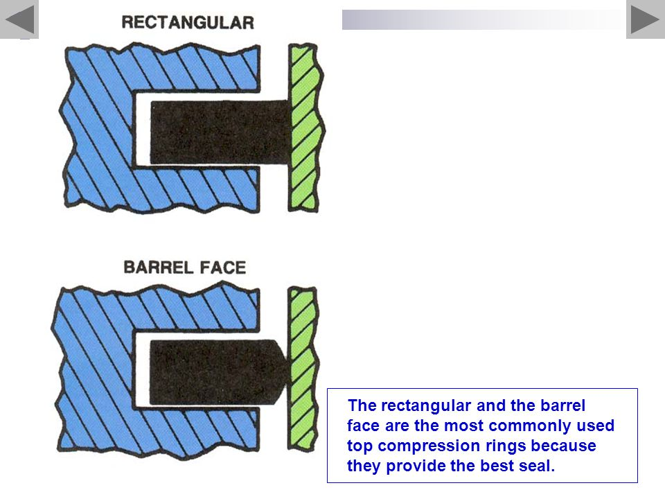 The rectangular and the barrel face are the most commonly used top compression rings because they provide the best seal.