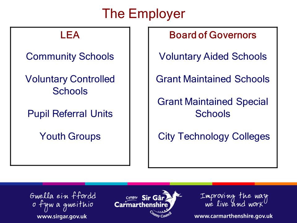 The Employer LEA Community Schools Voluntary Controlled Schools