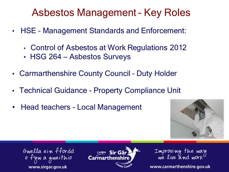 Asbestos Management – Key Roles