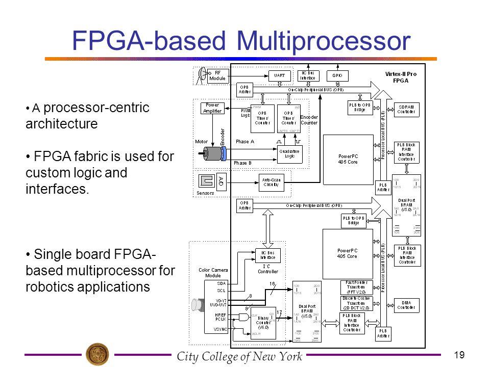 FPGA-based Multiprocessor