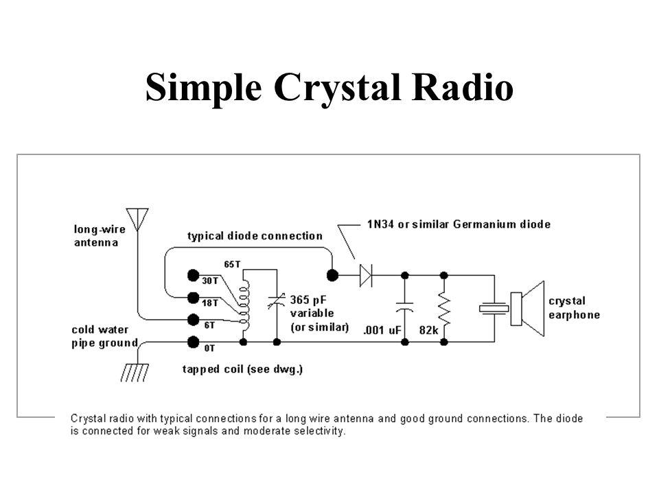 Simple Crystal Radio