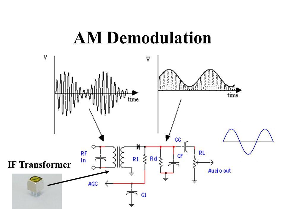 AM Demodulation IF Transformer