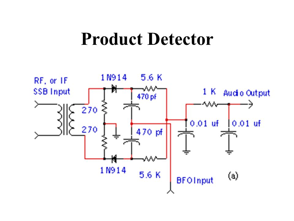 Product Detector