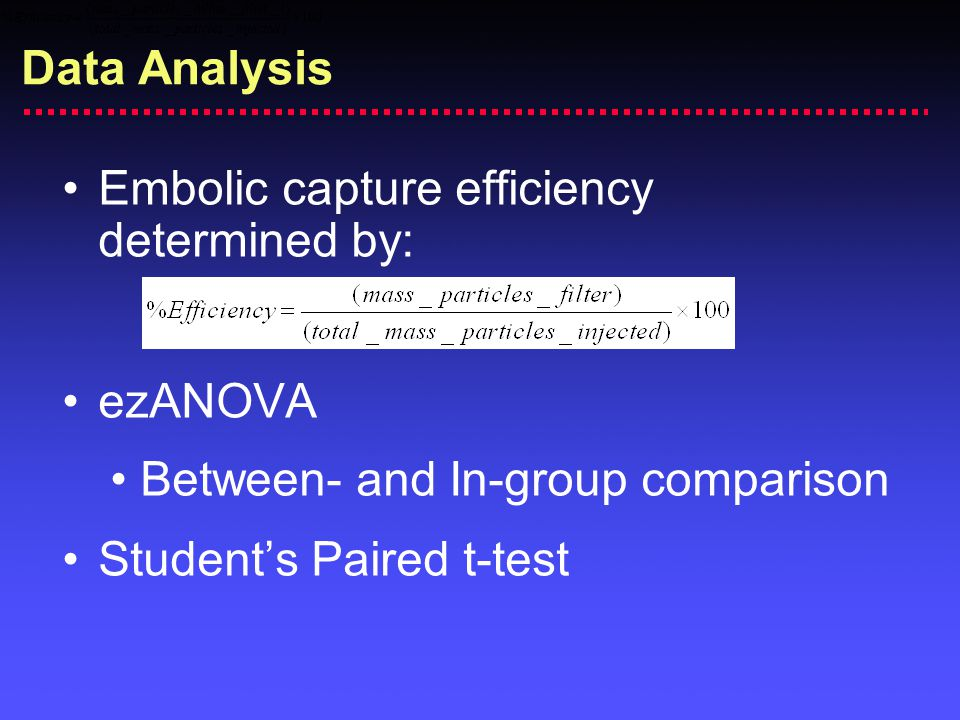 Data Analysis Embolic capture efficiency determined by: ezANOVA. Between- and In-group comparison.