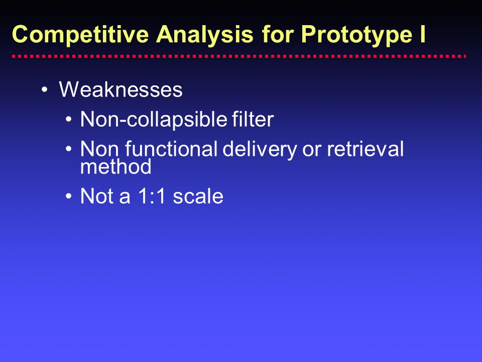 Competitive Analysis for Prototype I