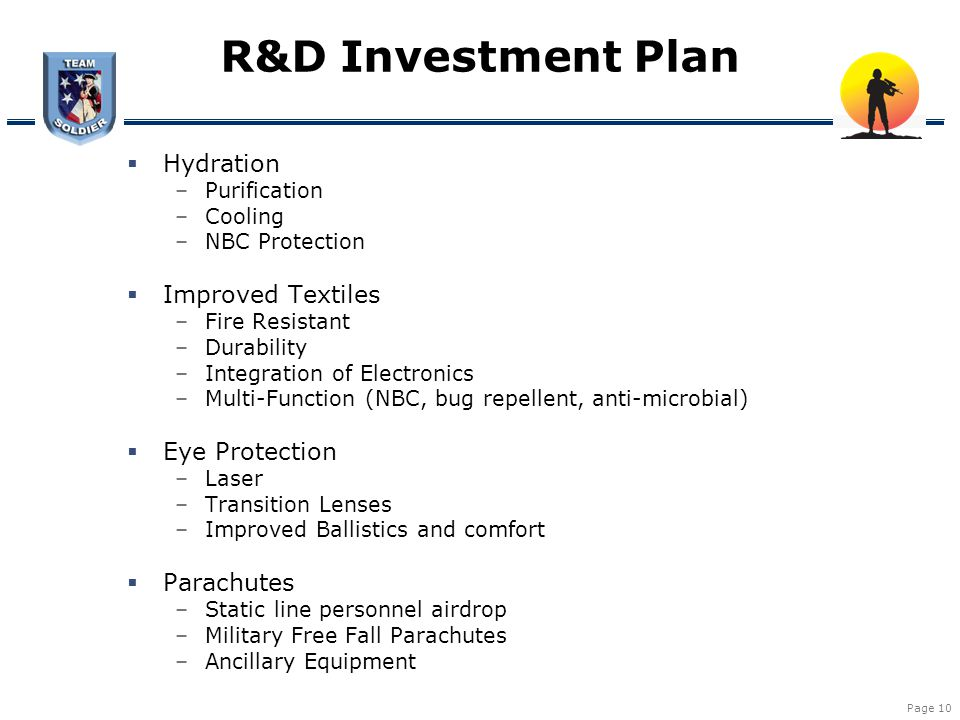 R&D Investment Plan Hydration Improved Textiles Eye Protection