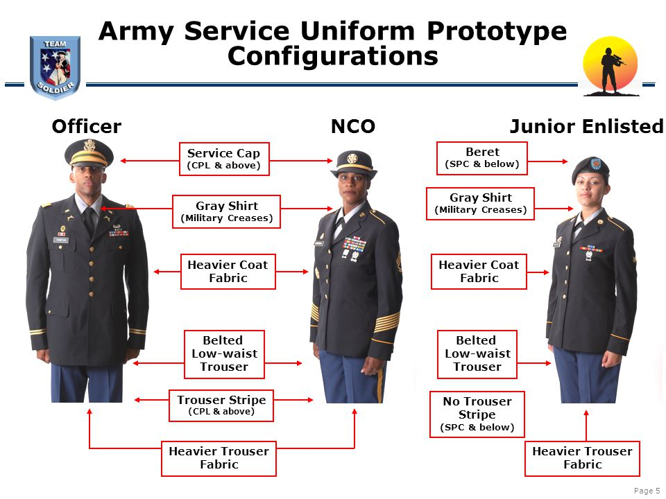 Army Service Uniform Prototype Configurations