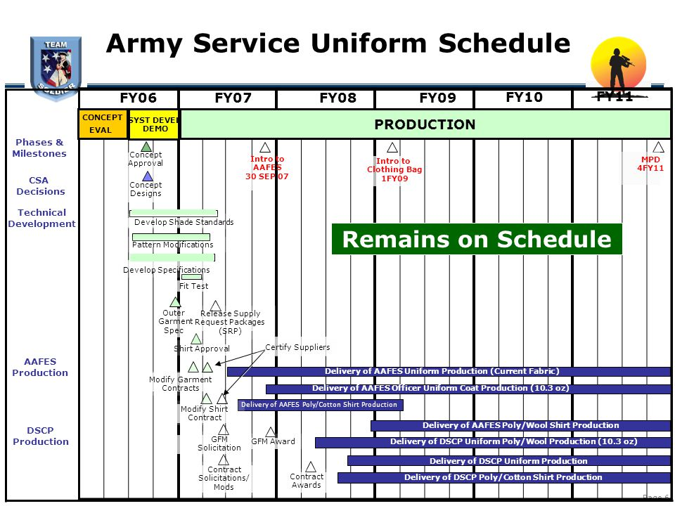 Army Service Uniform Schedule