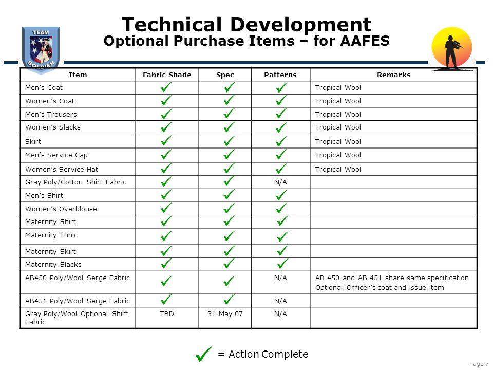 Technical Development Optional Purchase Items – for AAFES