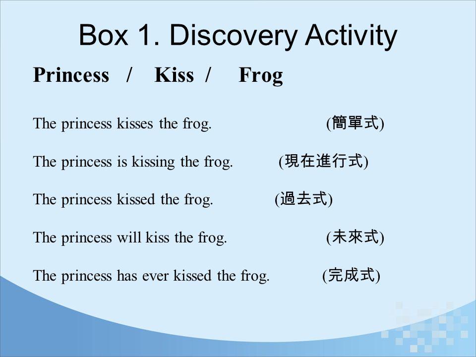 Box 1. Discovery Activity