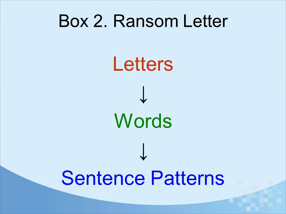 Box 2. Ransom Letter Letters ↓ Words Sentence Patterns