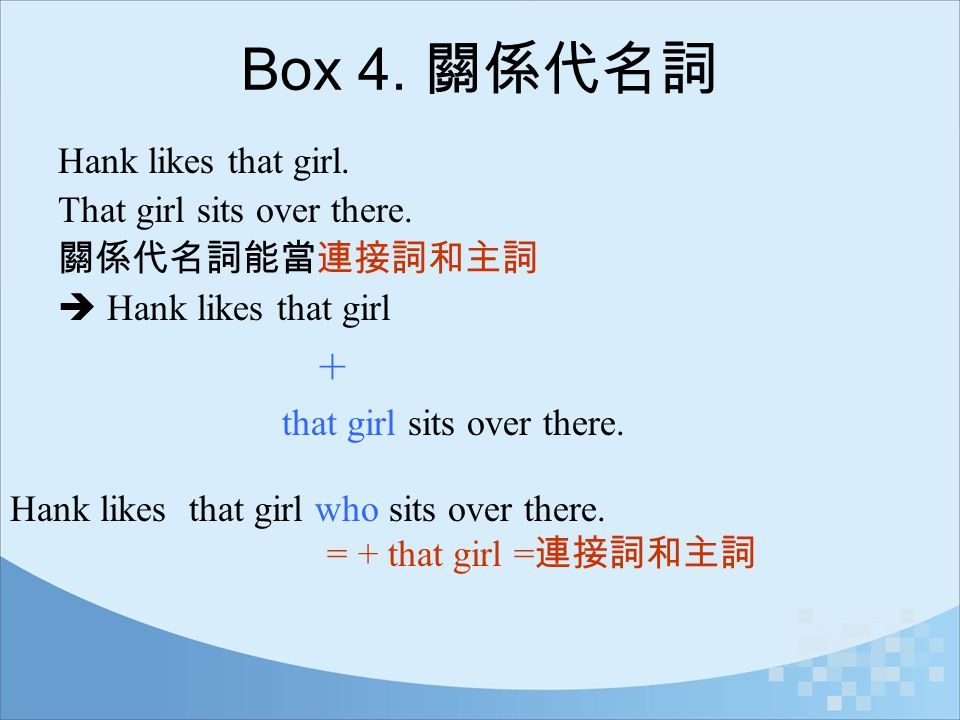 Box 4. 關係代名詞 Hank likes that girl. That girl sits over there.