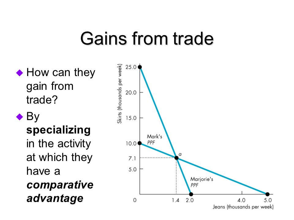 Gains from trade How can they gain from trade
