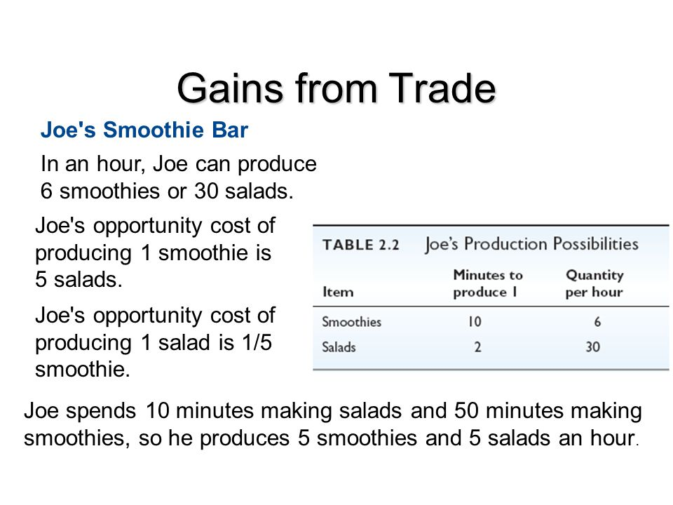 Gains from Trade Joe s Smoothie Bar