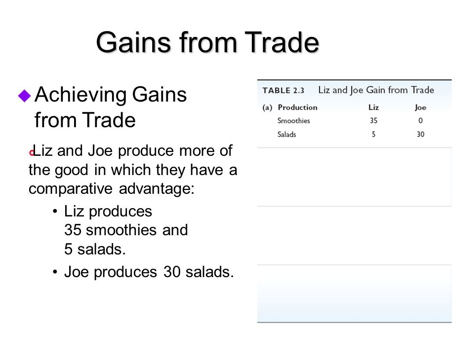 Gains from Trade Achieving Gains from Trade
