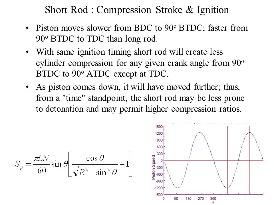 Short Rod : Compression Stroke & Ignition