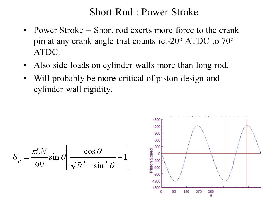 Short Rod : Power Stroke