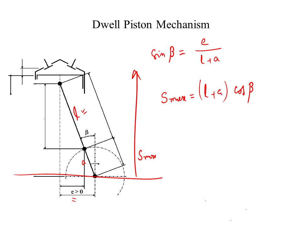 Dwell Piston Mechanism