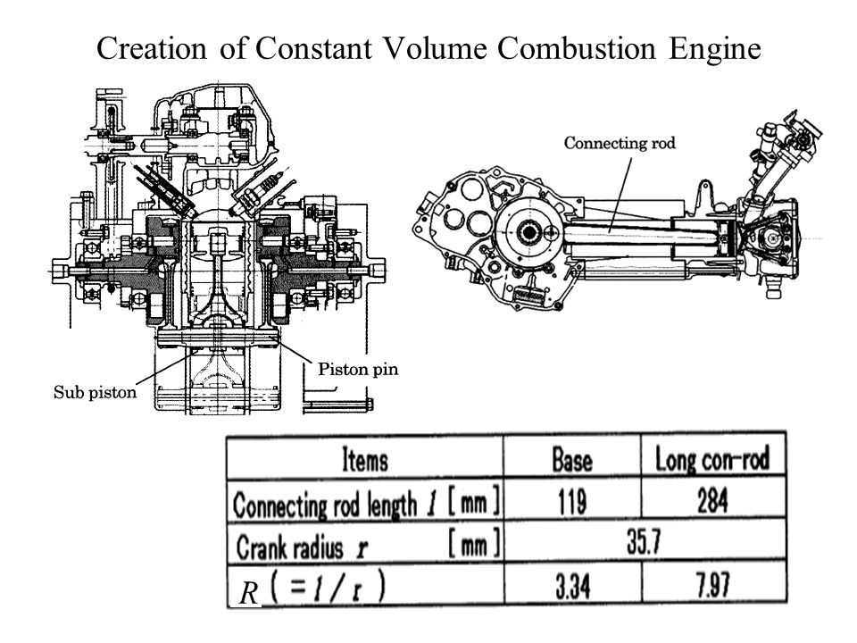 Creation of Constant Volume Combustion Engine