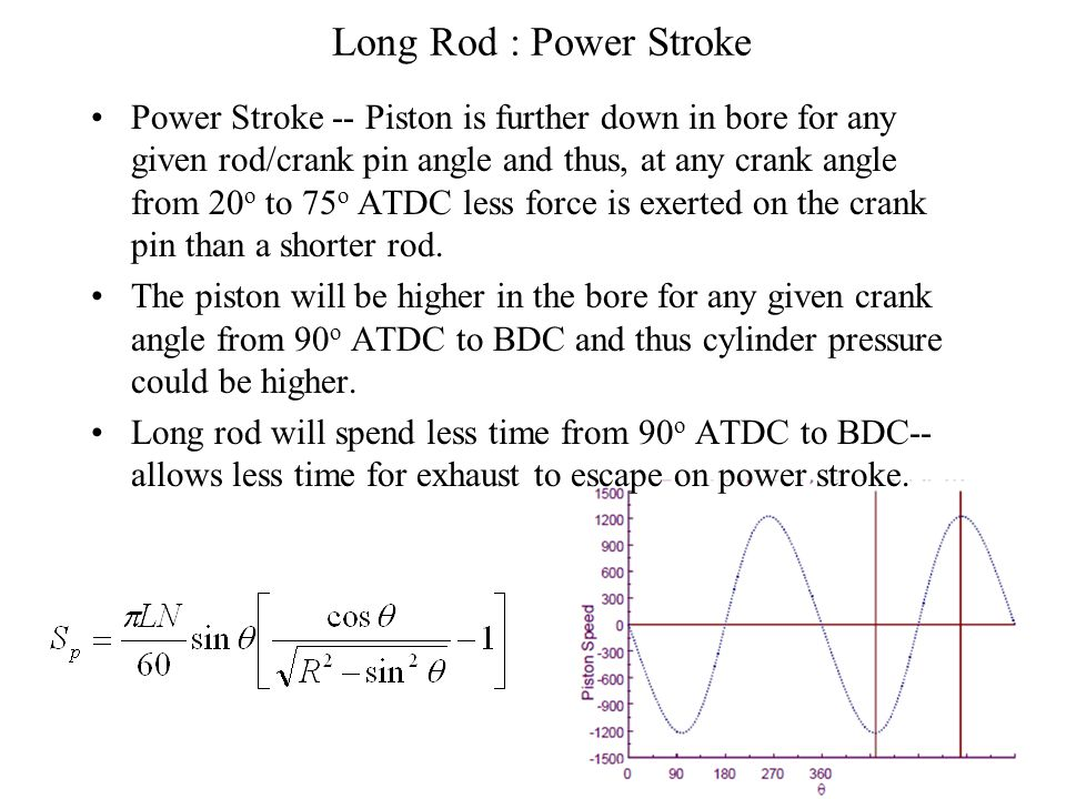Long Rod : Power Stroke