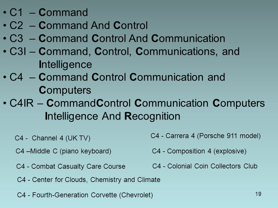 C3 – Command Control And Communication